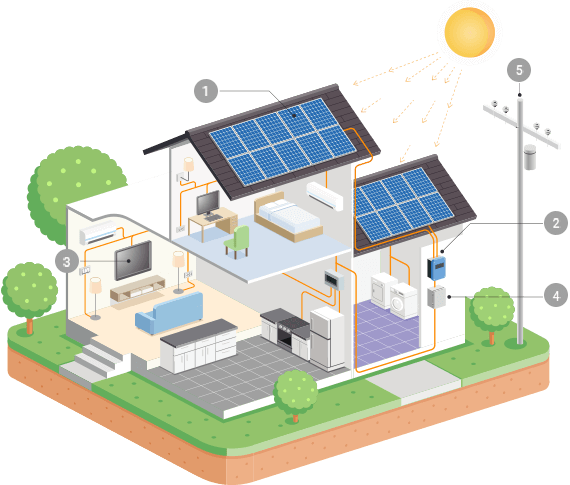 https://solarpanelsjacksonville.com/wp-content/uploads/2018/10/inner_solar.png